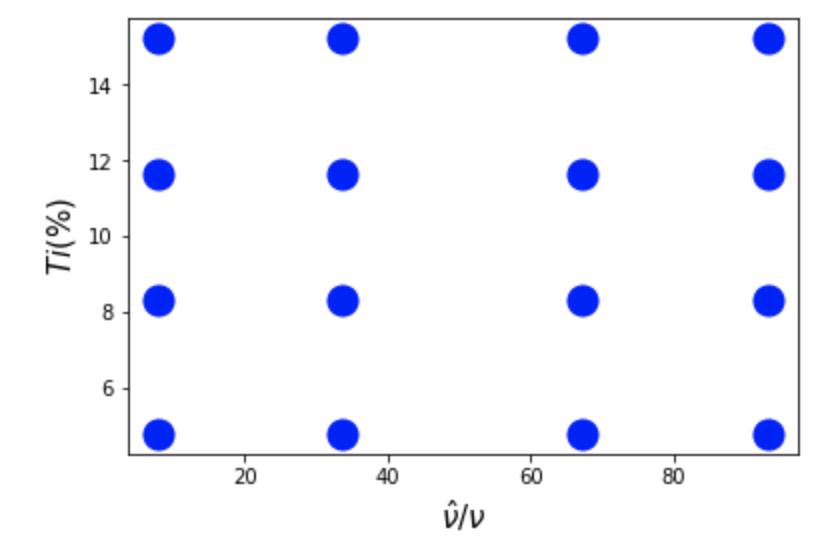 Tensor grid