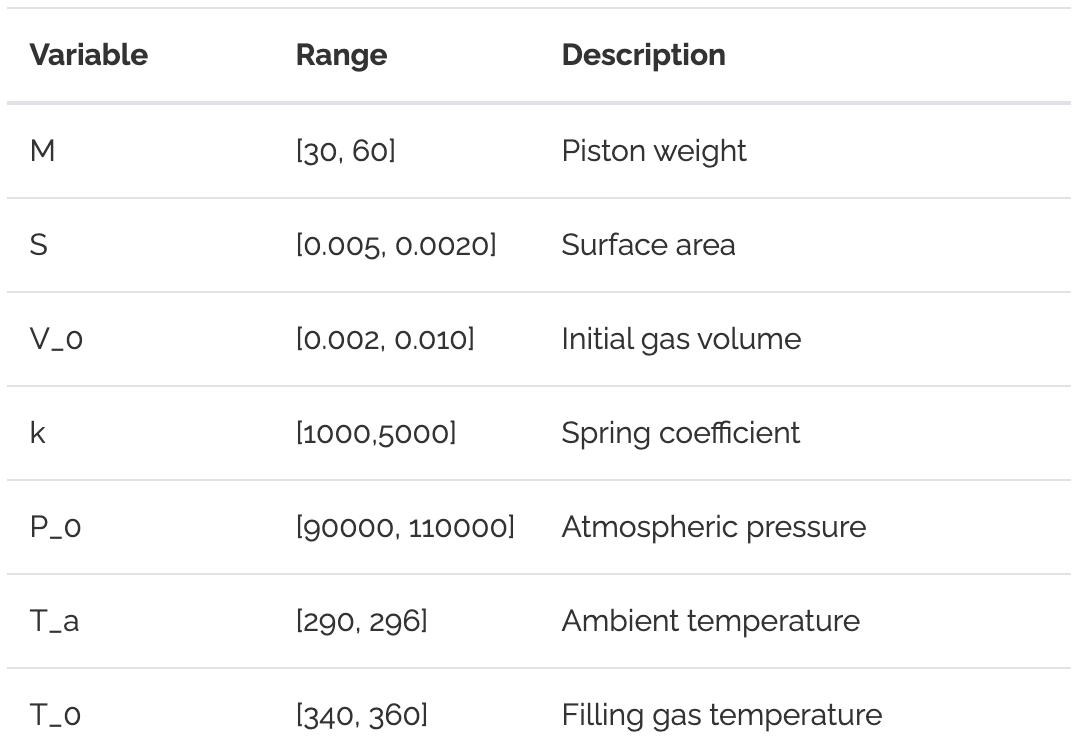 piston_parameters