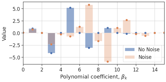 poly_coefficient